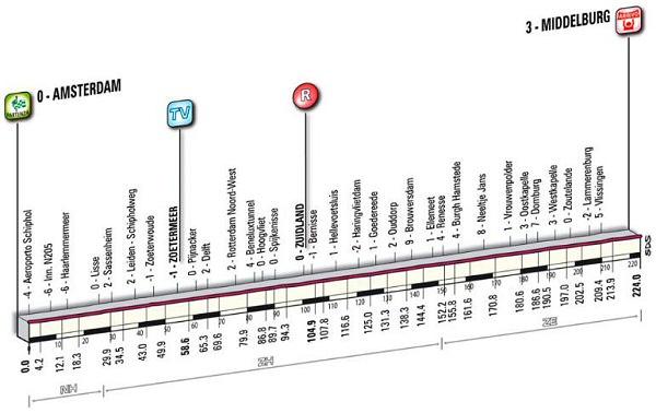 GIRO DE ITALIA 2010-http://www.esciclismo.com/actualidad/imagenes/G/giro_de_italia_2010_et03_G.jpg