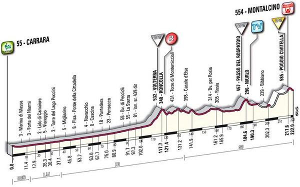 GIRO DE ITALIA 2010-http://www.esciclismo.com/actualidad/imagenes/G/giro_de_italia_2010_et07_G.jpg