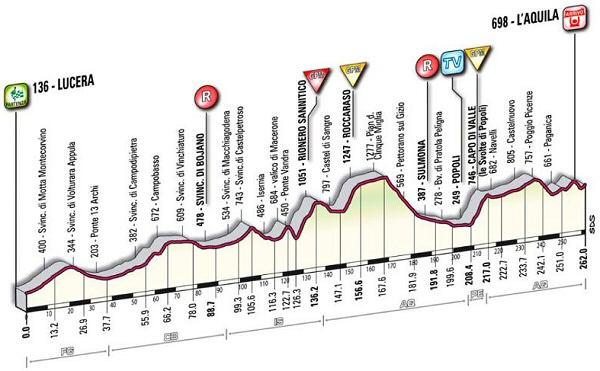 GIRO DE ITALIA 2010-http://www.esciclismo.com/actualidad/imagenes/G/giro_de_italia_2010_et11_G.jpg