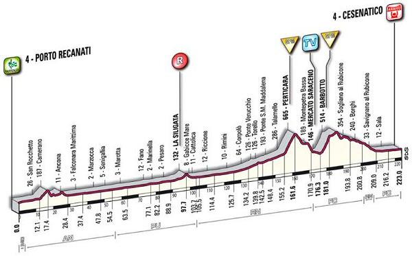 GIRO DE ITALIA 2010-http://www.esciclismo.com/actualidad/imagenes/G/giro_de_italia_2010_et13_G.jpg