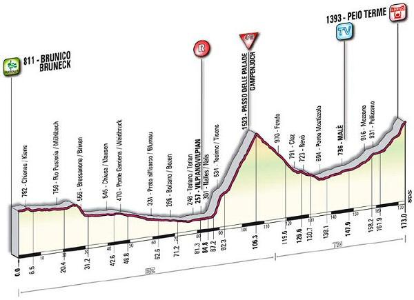 GIRO DE ITALIA 2010-http://www.esciclismo.com/actualidad/imagenes/G/giro_de_italia_2010_et17_G.jpg