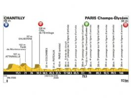 Tour de Francia: 21� etapa: Chantilly - Par�s / 113 Km.