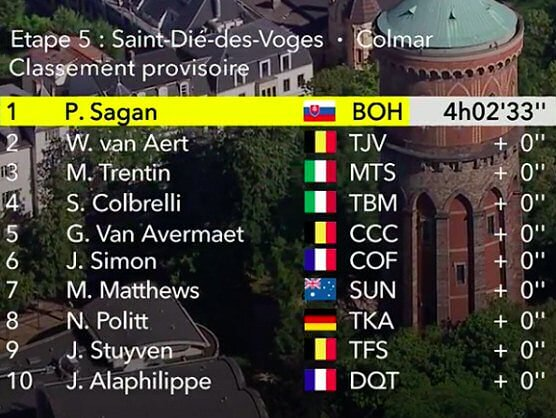 tour de francia 2019 clasificaciones completas de la etapa 5