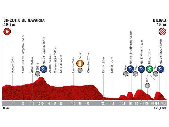 Supermán y Nairo perdieron más tiempo en la Vuelta