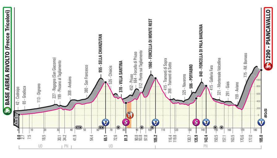 Giro de Italia, etapa 15