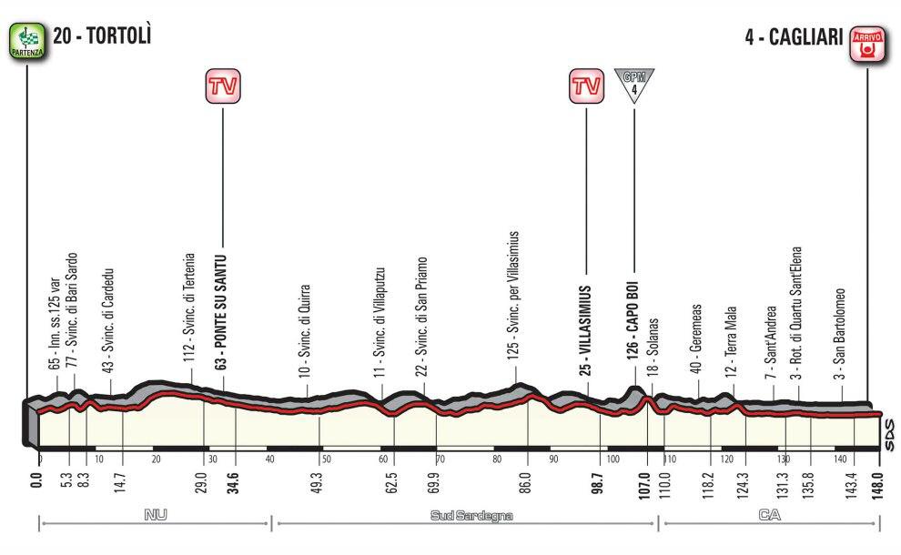 http://www.esciclismo.com/actualidad/imagenes/g/giro_de_italia_2017_et03_g.jpg
