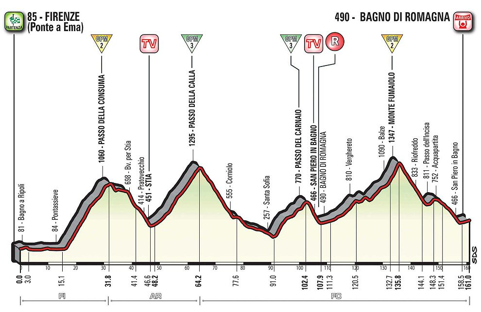 http://www.esciclismo.com/actualidad/imagenes/g/giro_de_italia_2017_et11_g.jpg