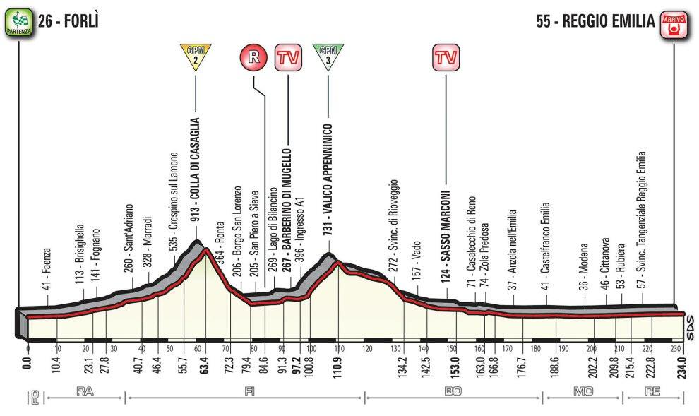 http://www.esciclismo.com/actualidad/imagenes/g/giro_de_italia_2017_et12_g.jpg