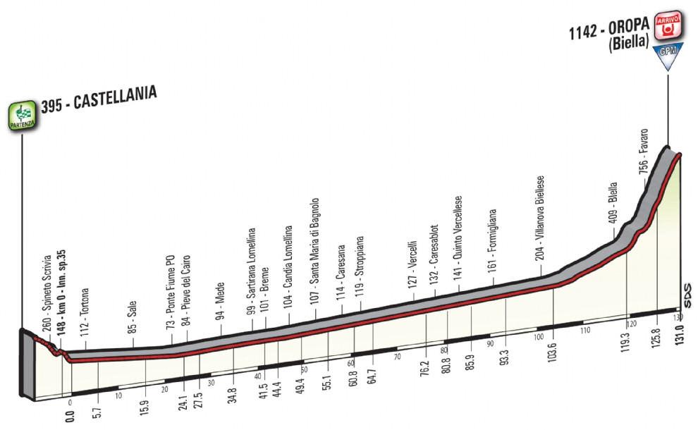 http://www.esciclismo.com/actualidad/imagenes/g/giro_de_italia_2017_et14_g.jpg