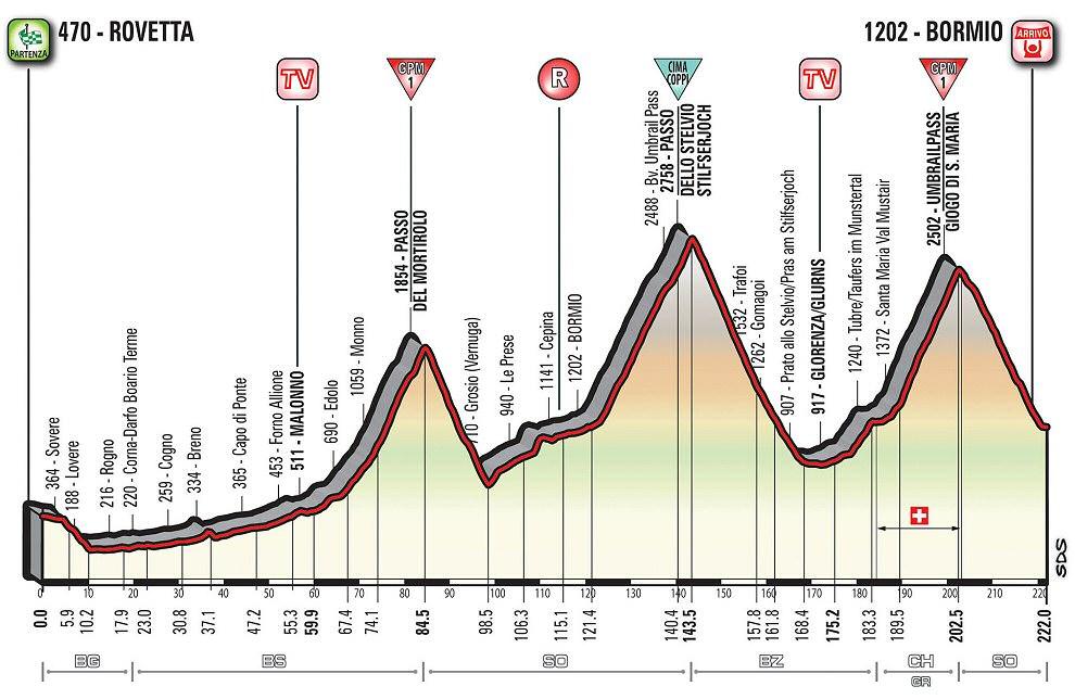 http://www.esciclismo.com/actualidad/imagenes/g/giro_de_italia_2017_et16_g.jpg