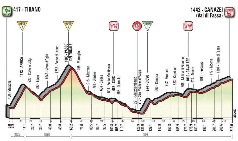 http://www.esciclismo.com/actualidad/imagenes/g/giro_de_italia_2017_et17_g.jpg