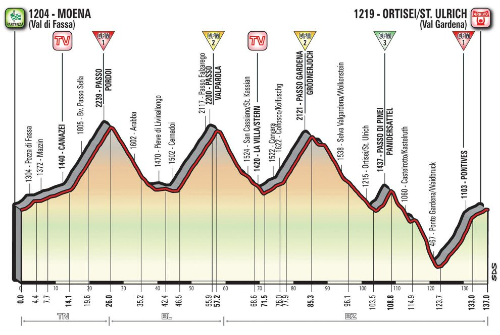 http://www.esciclismo.com/actualidad/imagenes/g/giro_de_italia_2017_et18_g.jpg