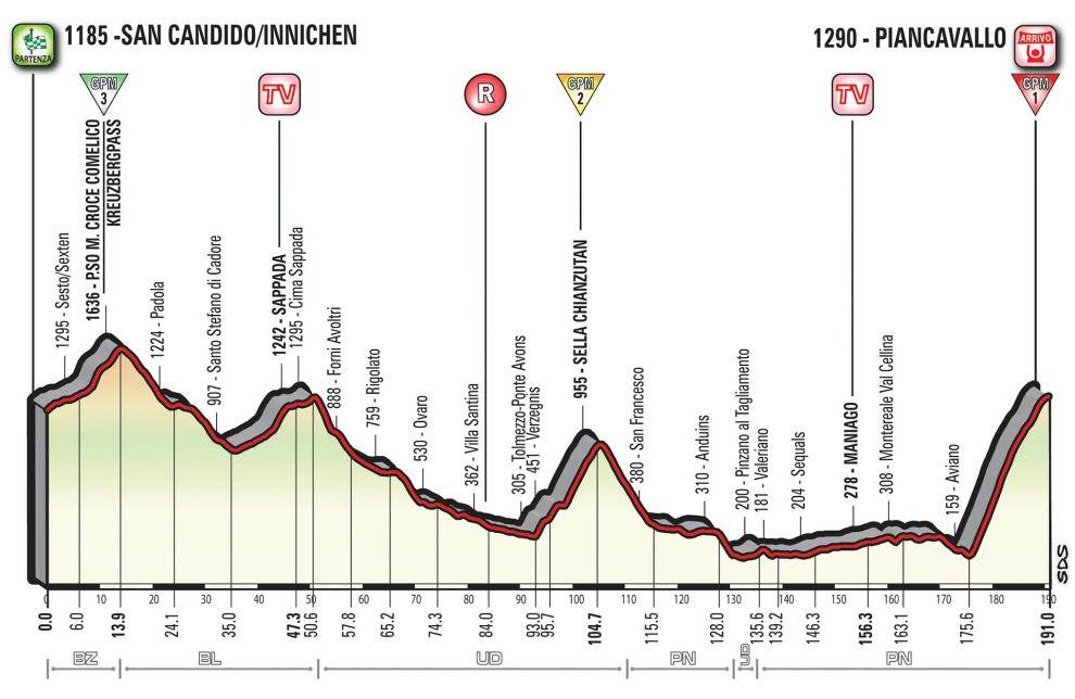 http://www.esciclismo.com/actualidad/imagenes/g/giro_de_italia_2017_et19_g.jpg
