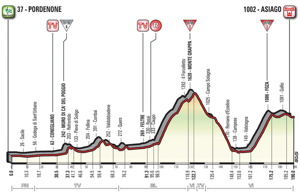 http://www.esciclismo.com/actualidad/imagenes/g/giro_de_italia_2017_et20_g.jpg