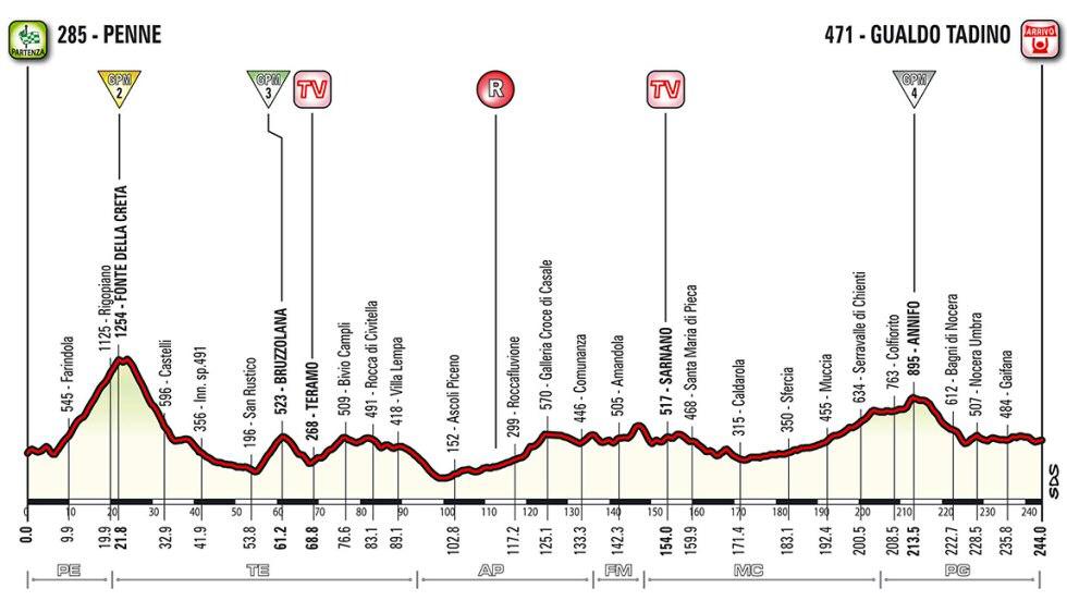 giro de italia 2018 etapa 10