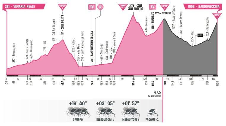 Nieve gana la última etapa de montaña y Froome sentencia el Giro