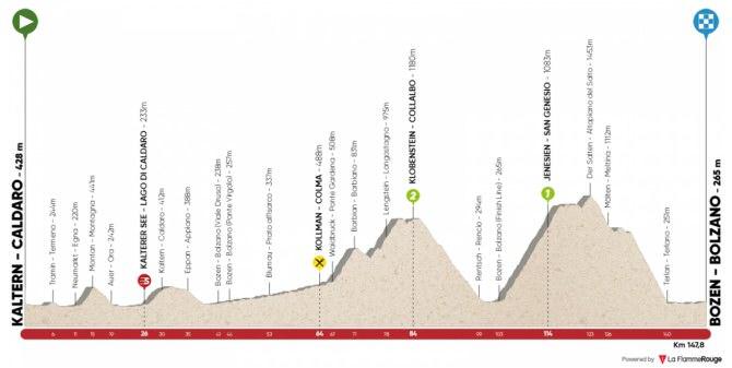 Tour de los Alpes, próxima etapa (5ª): Kaltern/Caldaro - Bozen/Bolzano / 148,7 Km.