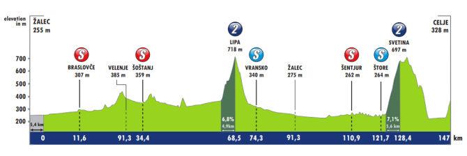 Tour de Eslovenia - Etspa 2