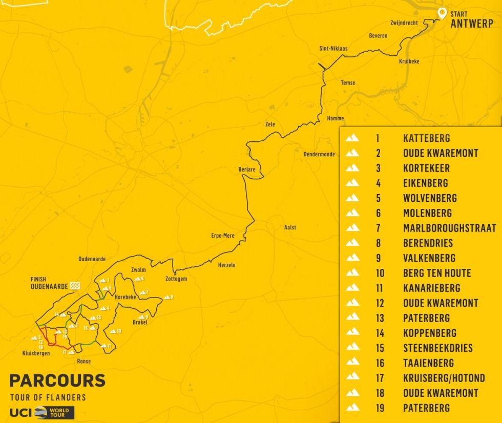 Recorrido completo del Tour de Flandes 2021