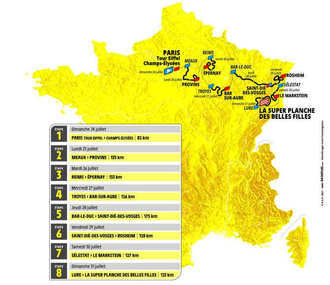 tour de francia femenino etapas g 2021 aso tw - Tour de Francia femenino 2022, carrera histórica para el ciclismo