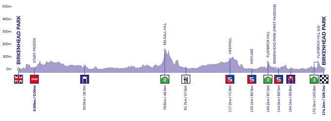 Tour de Gran Bretaña - Etapa 5