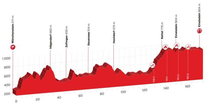 Tour de Suiza - Etapa 5