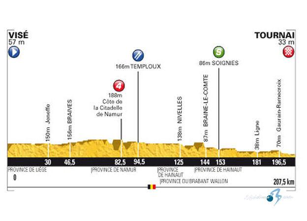 tour_de_francia_2012_et02_g.jpg