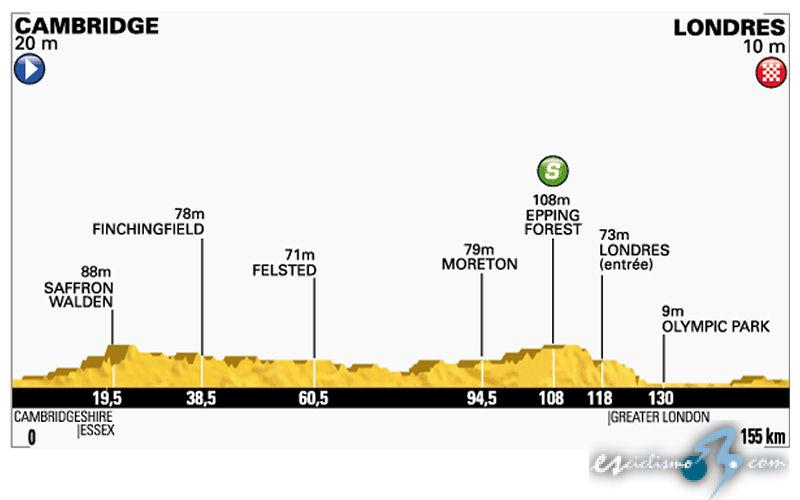 TOUR De Francia 2014-http://www.esciclismo.com/actualidad/imagenes/g/tour_de_francia_2014_et03_g.jpg