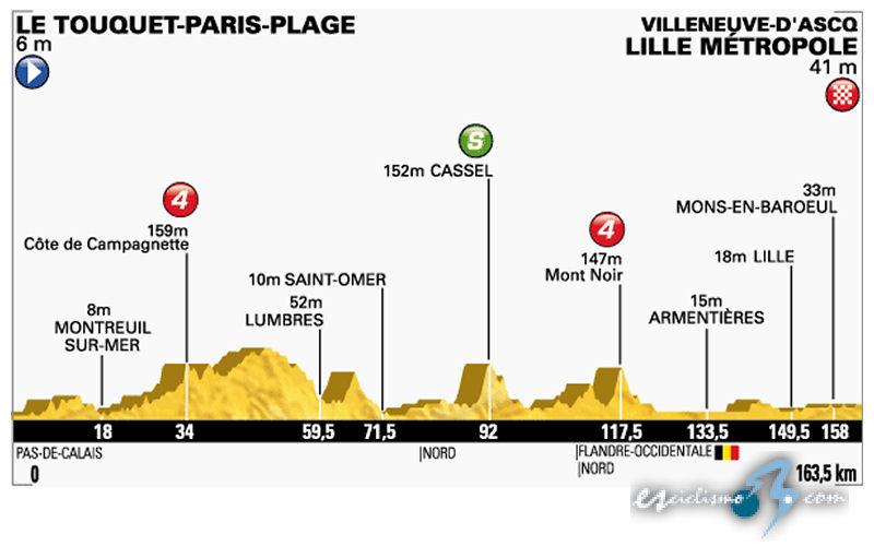 TOUR De Francia 2014-http://www.esciclismo.com/actualidad/imagenes/g/tour_de_francia_2014_et04_g.jpg