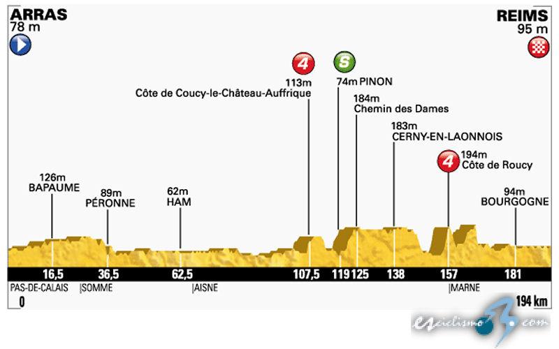 TOUR De Francia 2014-http://www.esciclismo.com/actualidad/imagenes/g/tour_de_francia_2014_et06_g.jpg