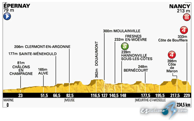 TOUR De Francia 2014-http://www.esciclismo.com/actualidad/imagenes/g/tour_de_francia_2014_et07_g.jpg