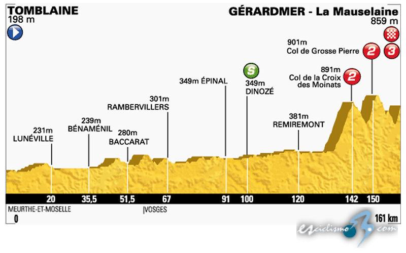 TOUR De Francia 2014-http://www.esciclismo.com/actualidad/imagenes/g/tour_de_francia_2014_et08_g.jpg
