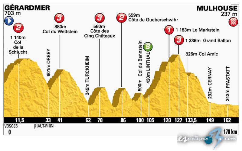 TOUR De Francia 2014-http://www.esciclismo.com/actualidad/imagenes/g/tour_de_francia_2014_et09_g.jpg