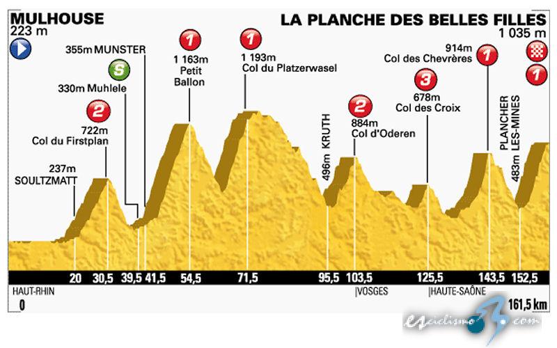TOUR De Francia 2014-http://www.esciclismo.com/actualidad/imagenes/g/tour_de_francia_2014_et10_g.jpg