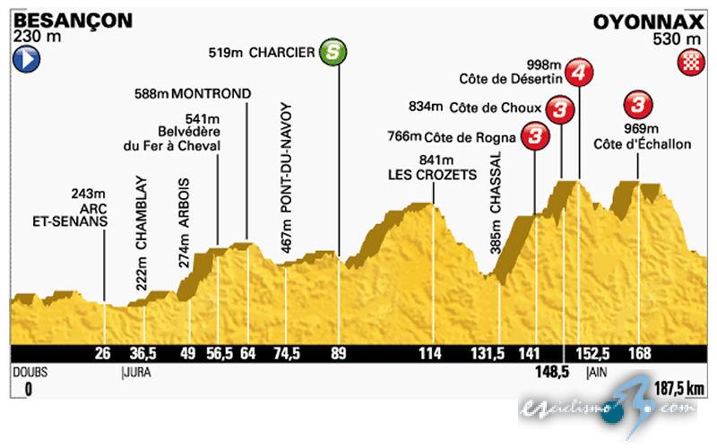 TOUR De Francia 2014-http://www.esciclismo.com/actualidad/imagenes/g/tour_de_francia_2014_et11_g.jpg