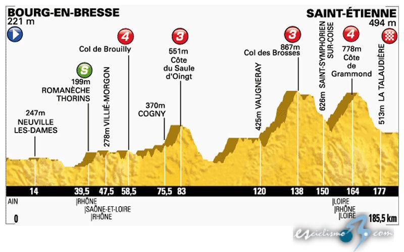 TOUR De Francia 2014-http://www.esciclismo.com/actualidad/imagenes/g/tour_de_francia_2014_et12_g.jpg