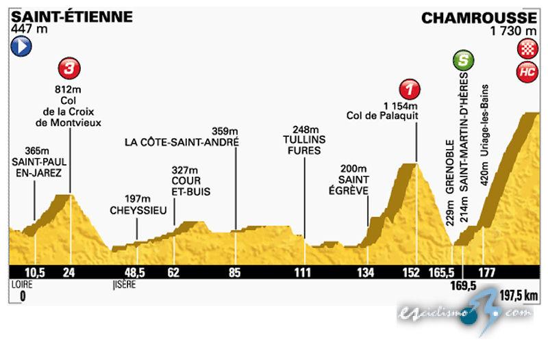 TOUR De Francia 2014-http://www.esciclismo.com/actualidad/imagenes/g/tour_de_francia_2014_et13_g.jpg