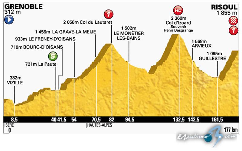 TOUR De Francia 2014-http://www.esciclismo.com/actualidad/imagenes/g/tour_de_francia_2014_et14_g.jpg