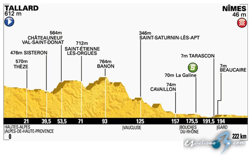 TOUR De Francia 2014-http://www.esciclismo.com/actualidad/imagenes/g/tour_de_francia_2014_et15_g.jpg