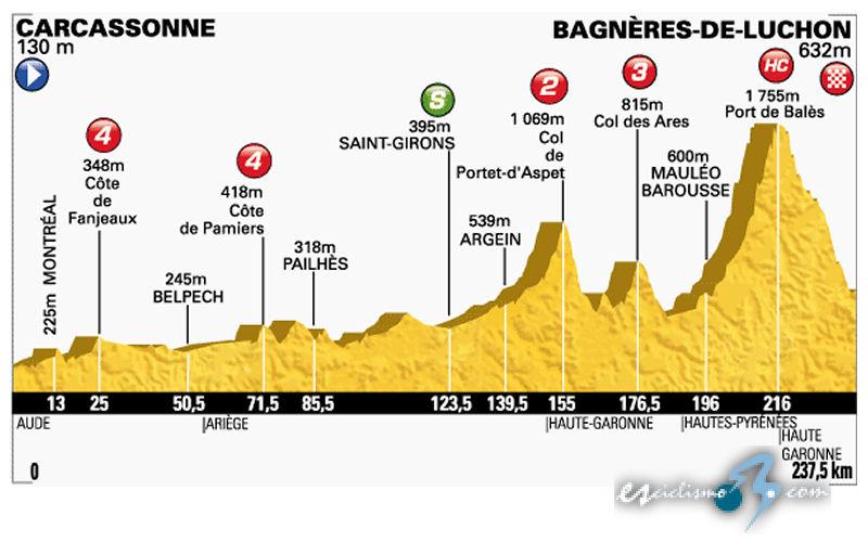TOUR De Francia 2014-http://www.esciclismo.com/actualidad/imagenes/g/tour_de_francia_2014_et16_g.jpg