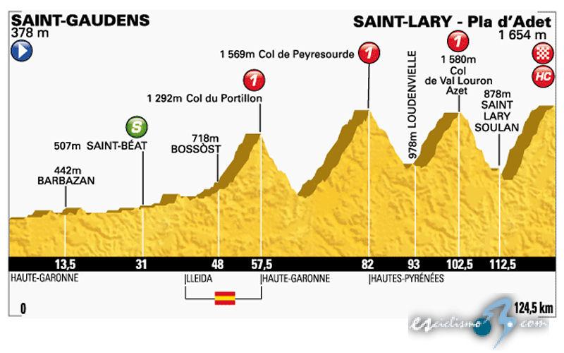 TOUR De Francia 2014-http://www.esciclismo.com/actualidad/imagenes/g/tour_de_francia_2014_et17_g.jpg