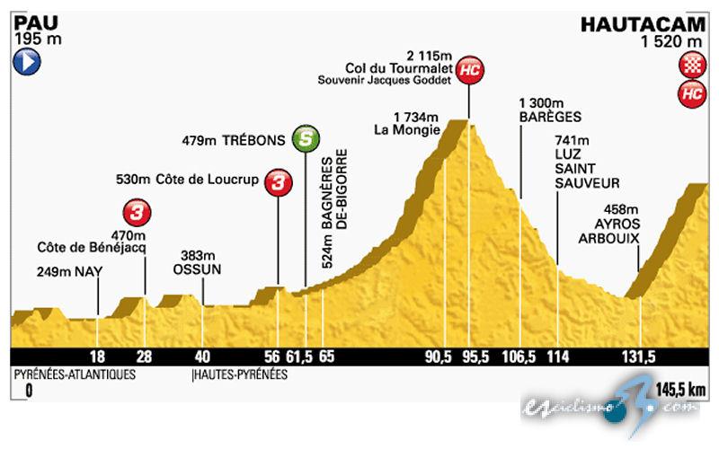 TOUR De Francia 2014-http://www.esciclismo.com/actualidad/imagenes/g/tour_de_francia_2014_et18_g.jpg