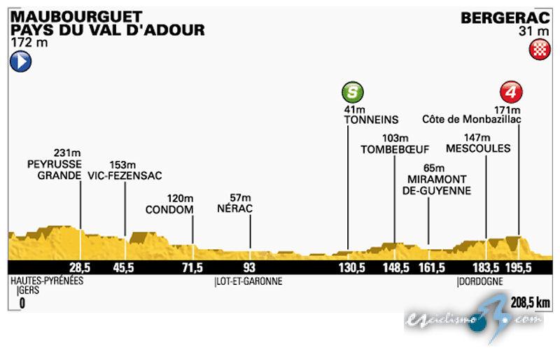 TOUR De Francia 2014-http://www.esciclismo.com/actualidad/imagenes/g/tour_de_francia_2014_et19_g.jpg