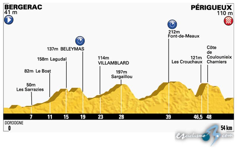 TOUR De Francia 2014-http://www.esciclismo.com/actualidad/imagenes/g/tour_de_francia_2014_et20_g.jpg