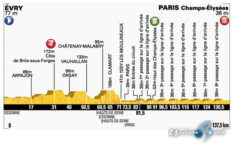TOUR De Francia 2014-http://www.esciclismo.com/actualidad/imagenes/g/tour_de_francia_2014_et21_g.jpg