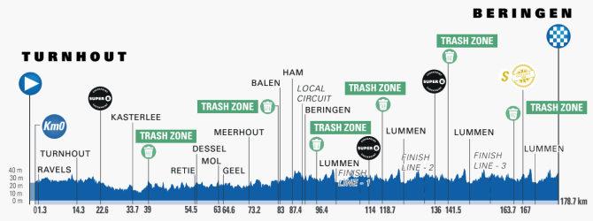 Vuelta a Bélgica 2021 - Etapa 5