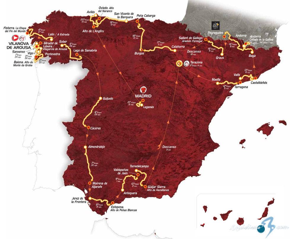 Etapas de la Vuelta a España 2013